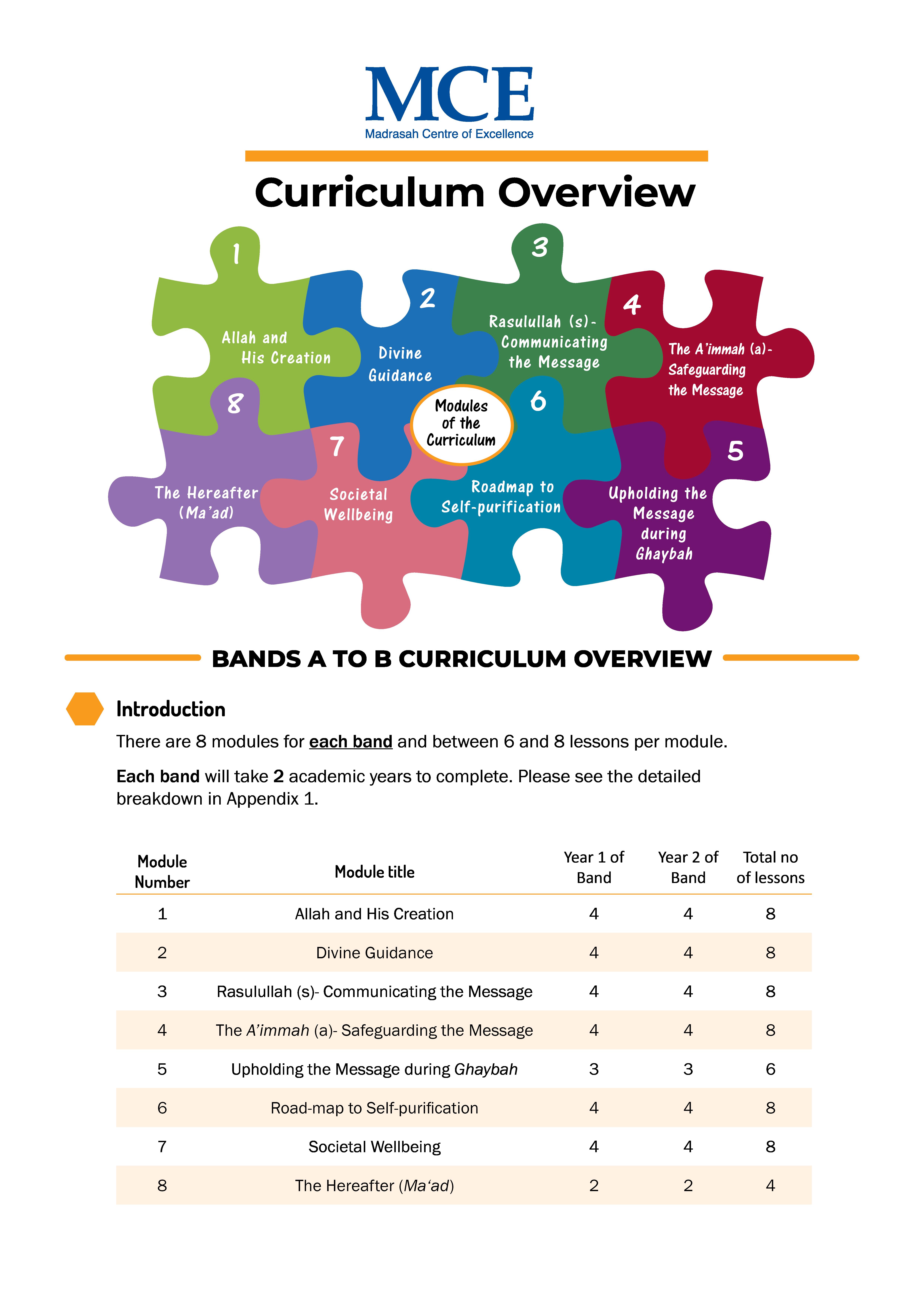 Tarbiyah Curriculum Overview | MCE